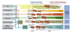Alternative_energy_timeline