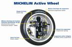 Activewheel