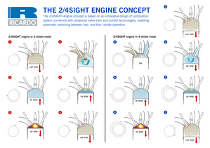 24sight_engine_concept_highres_1