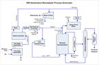 Bri_energy_process_2