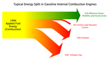 Energy_path_gasoline_ice