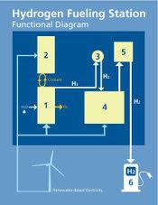 Fueling_diagram17715