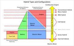 hybrid_topology