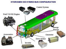 Hydrogen_ice_drive_bus