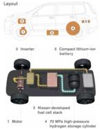 Nissan_fcv_layout