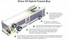 Orion_vii_hybrid