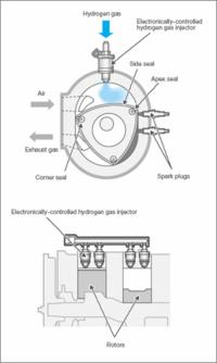 Renesis_hydrogen