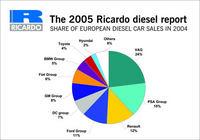 Ricardo_diesel_2