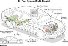 S80bifuel_schematic