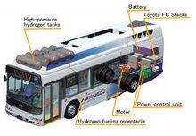 Toyota_fchvbus2