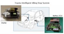 Toyota_iiss