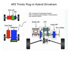 Trinity_flywheel_drivetrain